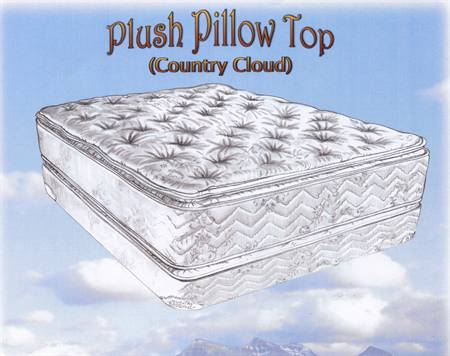 Two Sided Plush Pillow Top Mattress